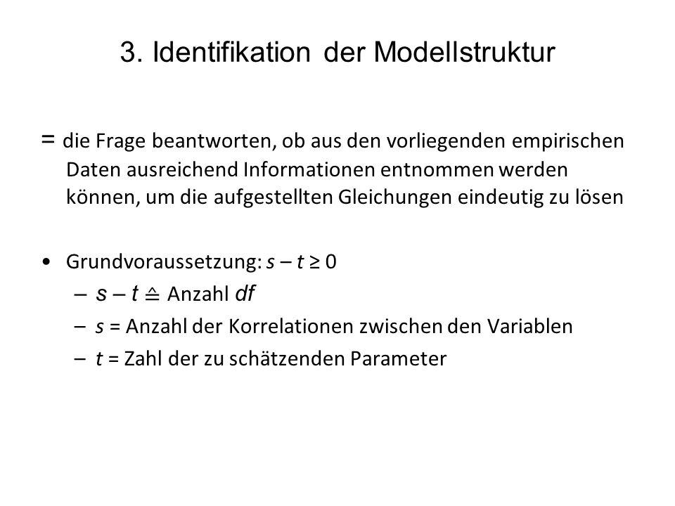 3. Identifikation der Modellstruktur = die Frage beantworten, ob aus den vorliegenden empirischen Daten ausreichend Informationen entnommen werden kön