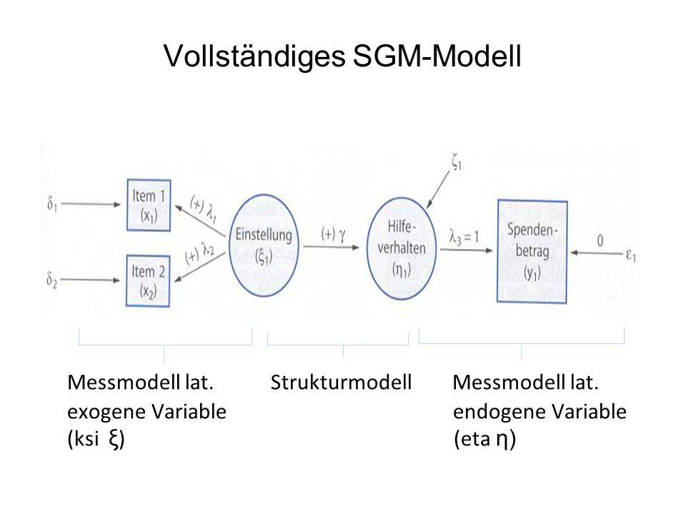 Vollständiges SGM-Modell Messmodell lat. Strukturmodell Messmodell lat. exogene Variable endogene Variable (ksi ξ ) (eta η)