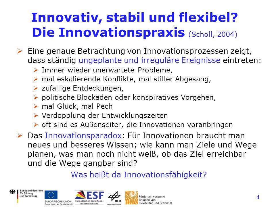 Innovativ, stabil und flexibel.