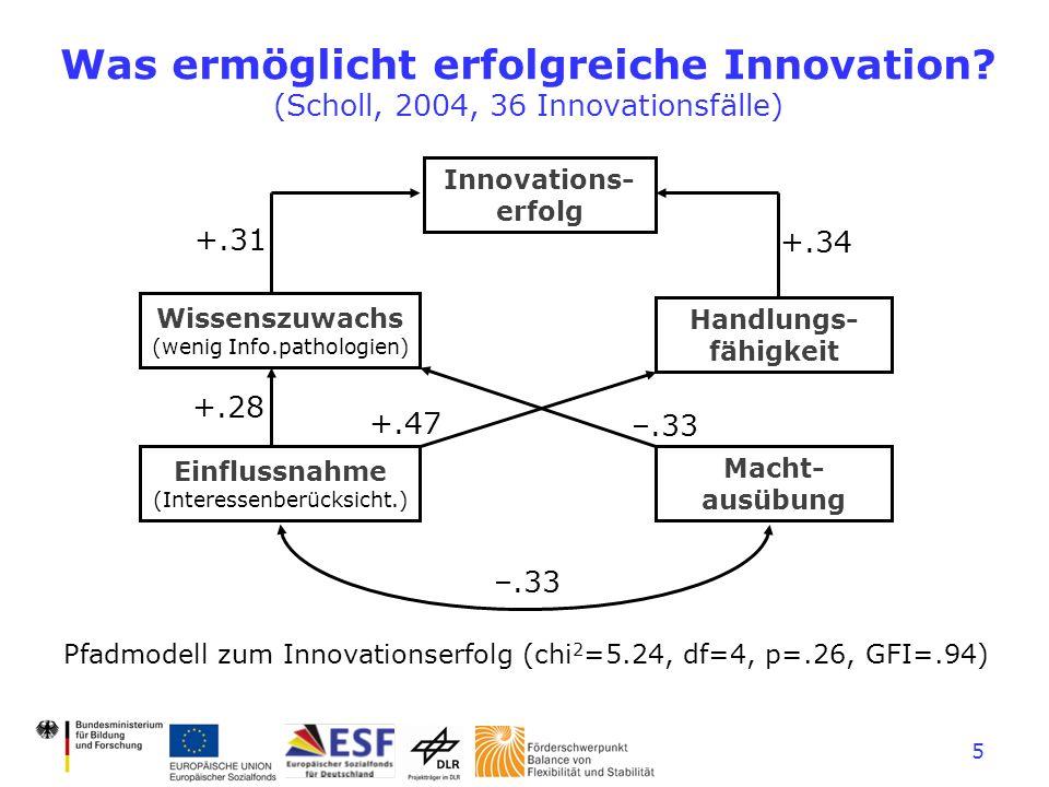 Was ermöglicht erfolgreiche Innovation.