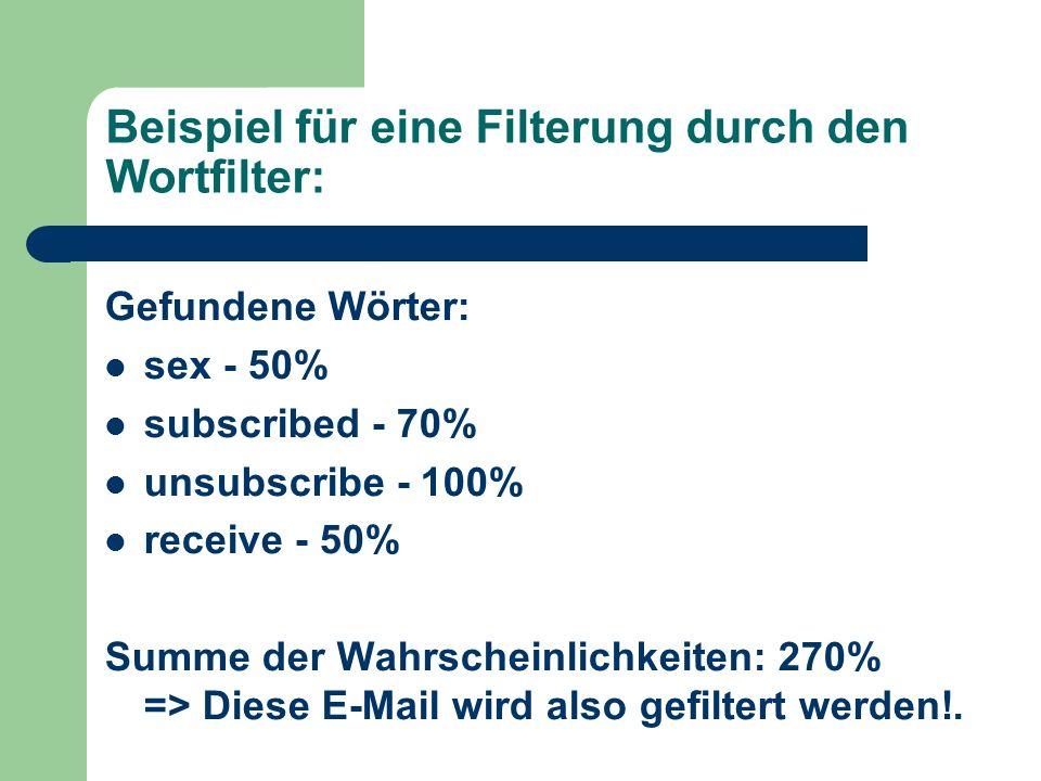 Beispiel für eine Filterung durch den Wortfilter: Gefundene Wörter: sex - 50% subscribed - 70% unsubscribe - 100% receive - 50% Summe der Wahrscheinlichkeiten: 270% => Diese E-Mail wird also gefiltert werden!.