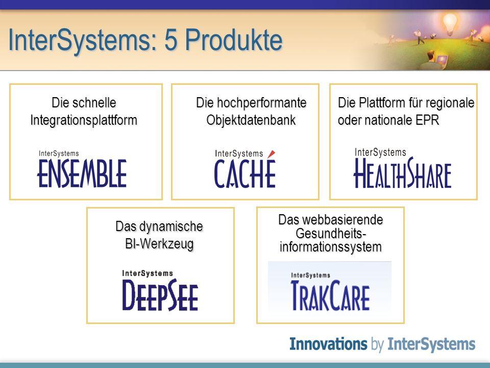 InterSystems: 5 Produkte Die hochperformante Objektdatenbank Die schnelle Integrationsplattform Die Plattform für regionale oder nationale EPR Das dyn