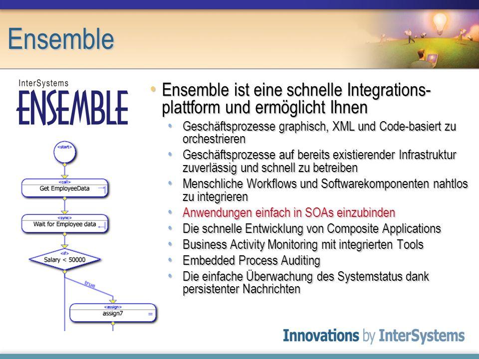 Ensemble Ensemble ist eine schnelle Integrations- plattform und ermöglicht Ihnen Ensemble ist eine schnelle Integrations- plattform und ermöglicht Ihn