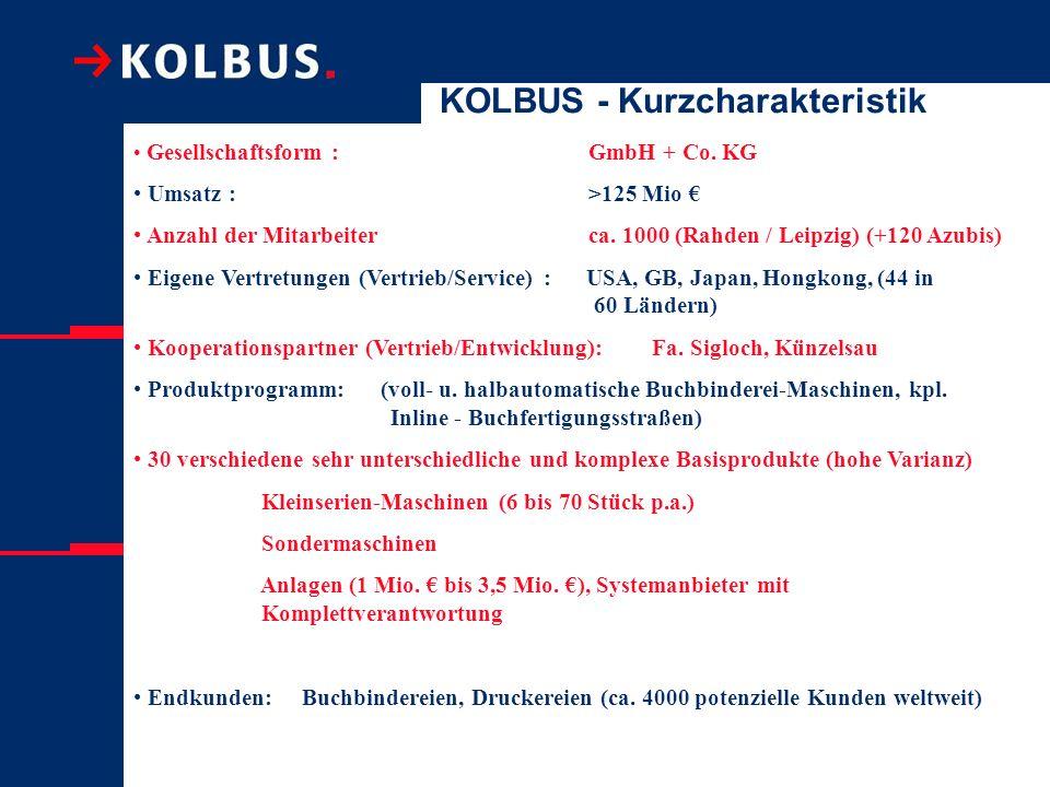 KOLBUS - Kurzcharakteristik Gesellschaftsform : GmbH + Co. KG Umsatz : >125 Mio Anzahl der Mitarbeiter ca. 1000 (Rahden / Leipzig) (+120 Azubis) Eigen