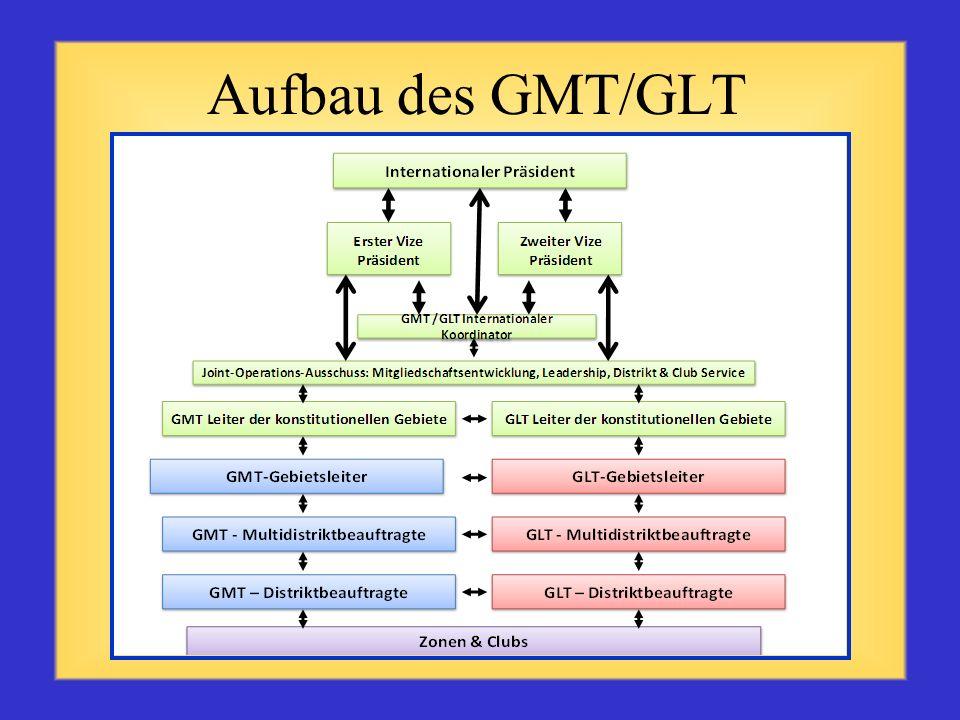 Gemeinsam mit dem GMT/GLT- Distriktbeauftragten können Sie Einen neuen Club ins Leben rufen Eine Neumitglieder-Orientierung durchführen Das Club-Excel