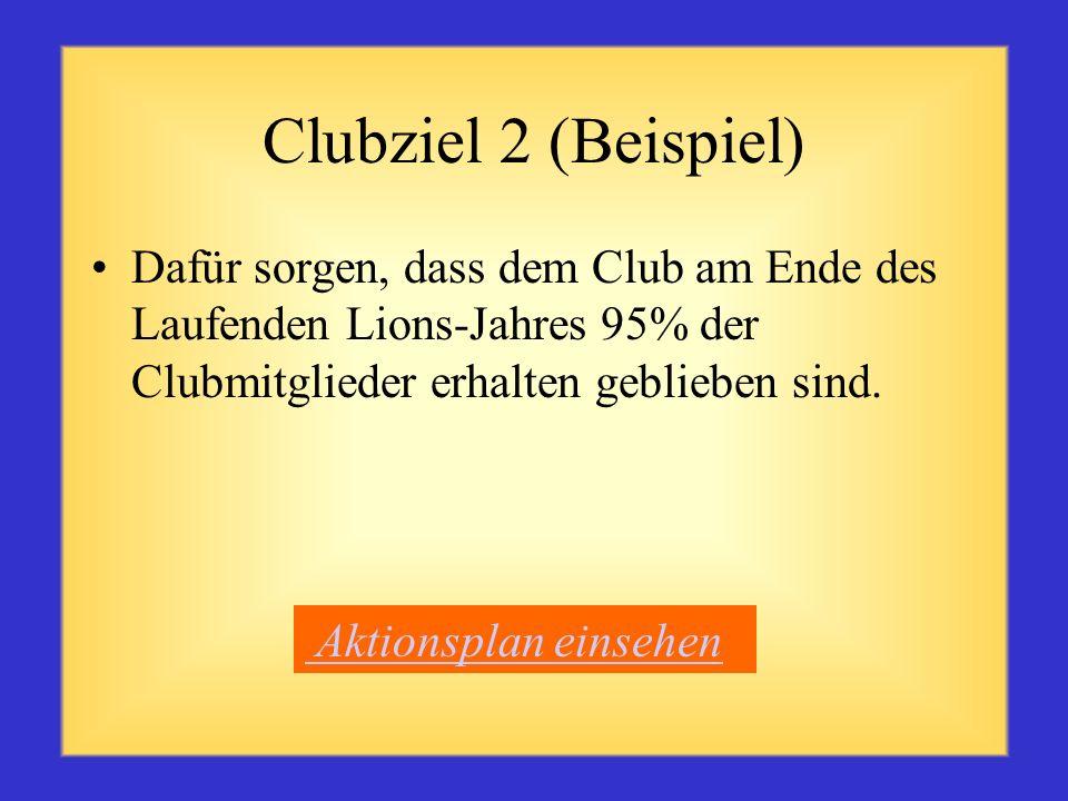 Clubziel 1 (Beispiel) Anwerbung von 10 Neumitgliedern bis 30. November Aktionsplan einsehen