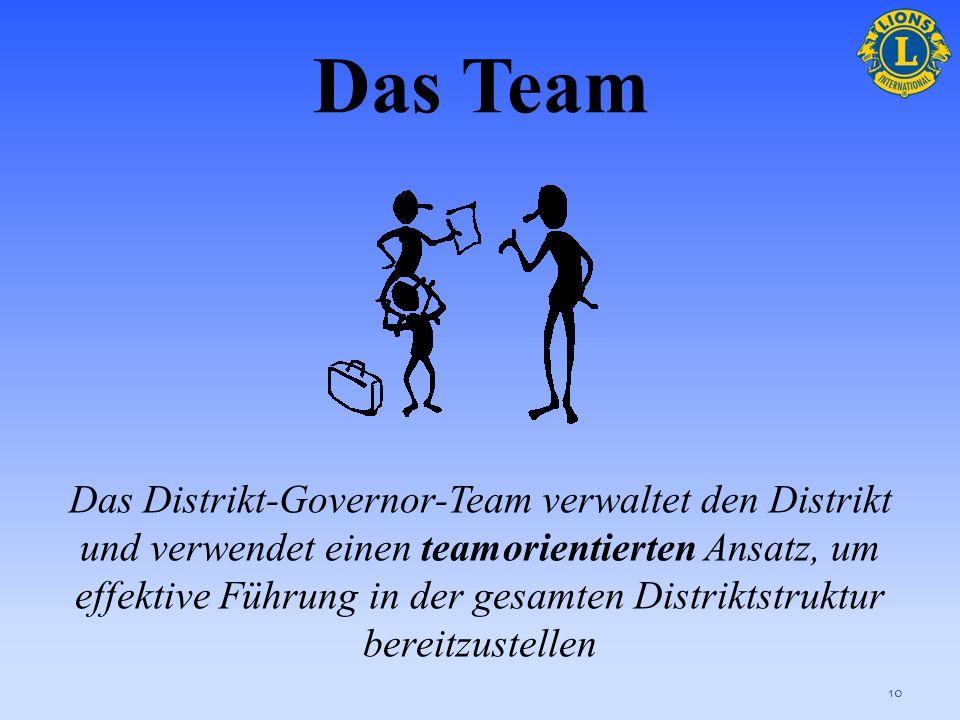 Das Distrikt- Governor-Team 9 Abschnitt 1 Schlagen Sie die Seite 1 Ihres Arbeitsheftes auf. Dieser Abschnitt: Identifiziert das Distrikt-Governor-Team