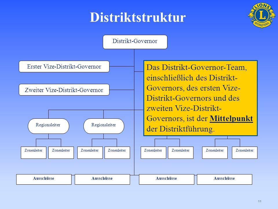 10 Das Team Das Distrikt-Governor-Team verwaltet den Distrikt und verwendet einen teamorientierten Ansatz, um effektive Führung in der gesamten Distri