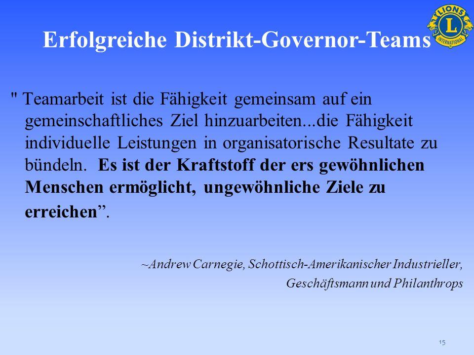 Distrikt-Governor-Teamarbeit im Einsatz 14 Es gibt so viel zu tun als Distrikt-Governor. Wie werde ich mit den ganzen Clubbesuchen in diesem Jahr umge
