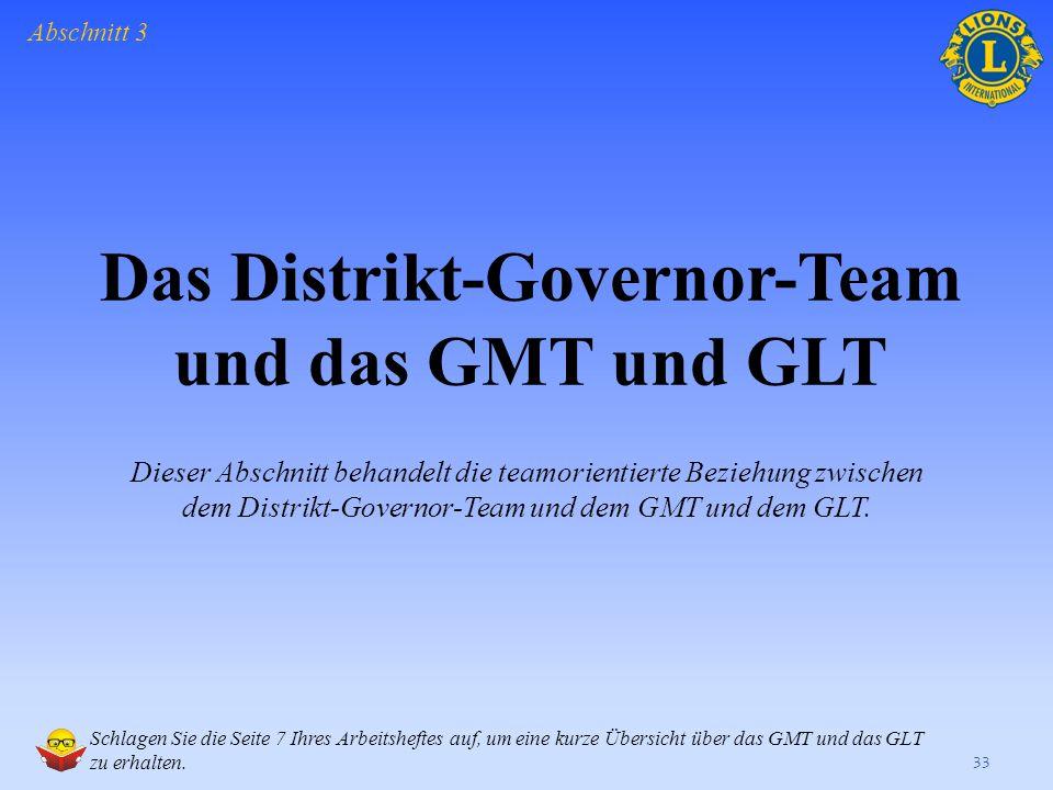 Zweiter Vize-Distrikt-Governor Klicken Sie, um die Antwort auf die jeweiligen Fragen anzuzeigen 32 1. Der zweite Vize-Distrikt-Governor kann als Stell