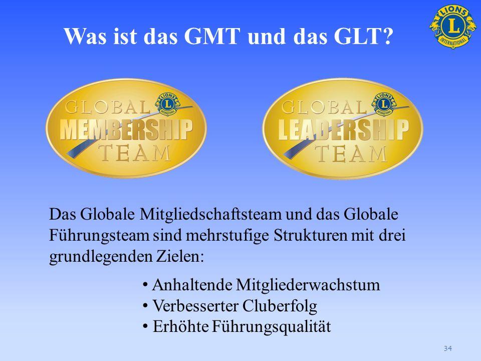 Das Distrikt-Governor-Team und das GMT und GLT 33 Dieser Abschnitt behandelt die teamorientierte Beziehung zwischen dem Distrikt-Governor-Team und dem