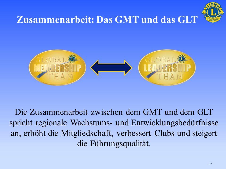 Das Globales Führungsteam 36 GLT-Gebietsleiter auf konstitutioneller Gebietsebene GLT-Gebietsleiter GLT-Multidistrikt GLT-Distrikt Hauptziele des GLT: