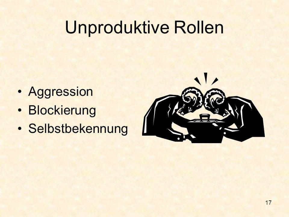 16 Unproduktive Rollen