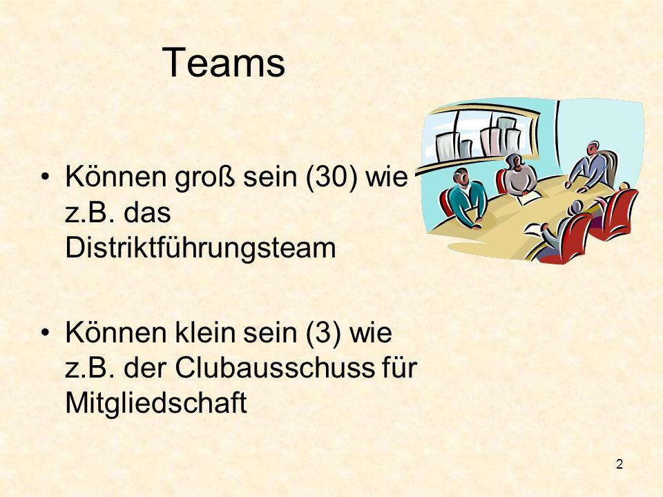 2 Teams Können groß sein (30) wie z.B.das Distriktführungsteam Können klein sein (3) wie z.B.