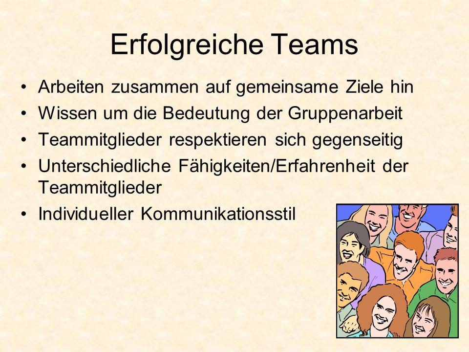 5 Erfolgreiche Teams Arbeiten zusammen auf gemeinsame Ziele hin Wissen um die Bedeutung der Gruppenarbeit Teammitglieder respektieren sich gegenseitig Unterschiedliche Fähigkeiten/Erfahrenheit der Teammitglieder Individueller Kommunikationsstil