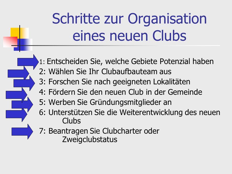 Schritte zur Organisation eines neuen Clubs 1: Entscheiden Sie, welche Gebiete Potenzial haben 2: Wählen Sie Ihr Clubaufbauteam aus 3: Forschen Sie nach geeigneten Lokalitäten 4: Fördern Sie den neuen Club in der Gemeinde 5: Werben Sie Gründungsmitglieder an 6: Unterstützen Sie die Weiterentwicklung des neuen Clubs 7: Beantragen Sie Clubcharter oder Zweigclubstatus