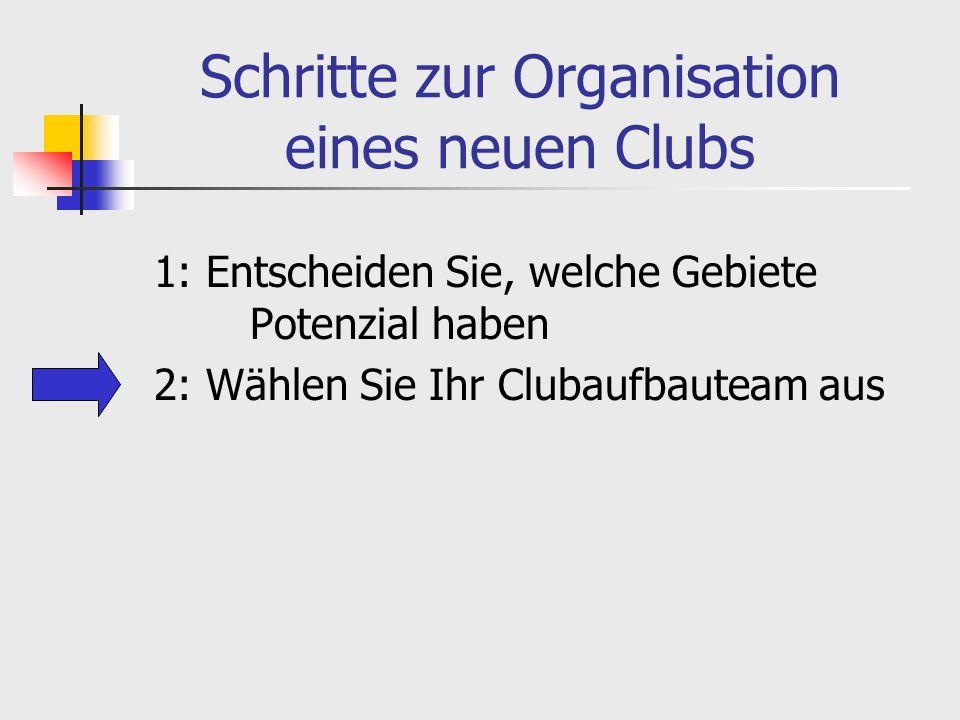 Schritte zur Organisation eines neuen Clubs 1: Entscheiden Sie, welche Gebiete Potenzial haben 2: Wählen Sie Ihr Clubaufbauteam aus