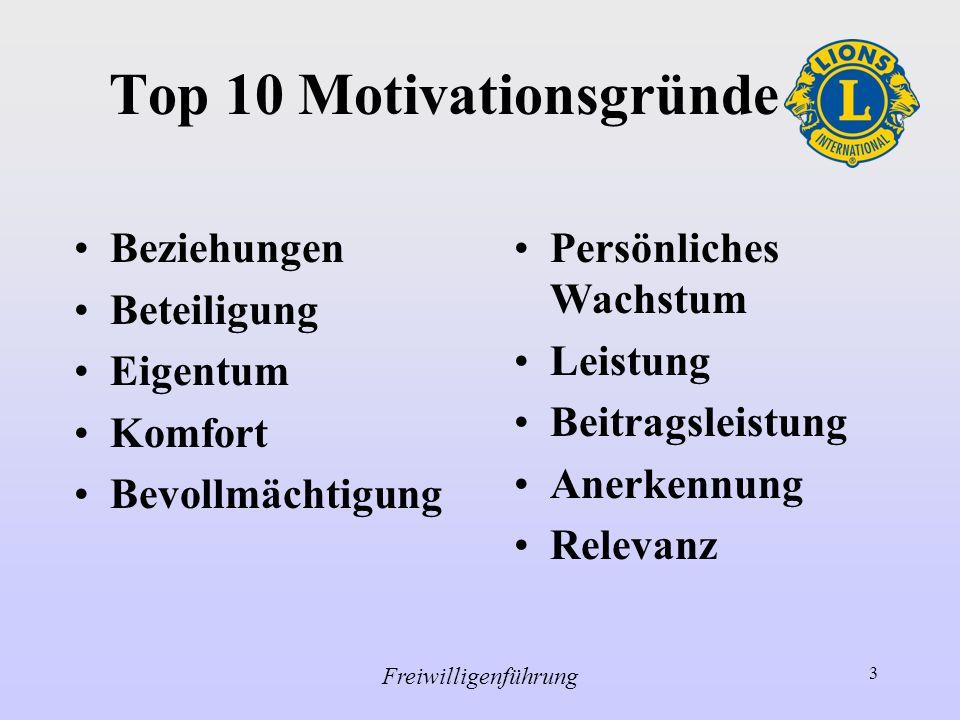 Freiwilligenführung 3 Top 10 Motivationsgründe Beziehungen Beteiligung Eigentum Komfort Bevollmächtigung Persönliches Wachstum Leistung Beitragsleistu