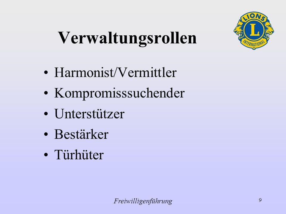 Freiwilligenführung 9 Verwaltungsrollen Harmonist/Vermittler Kompromisssuchender Unterstützer Bestärker Türhüter