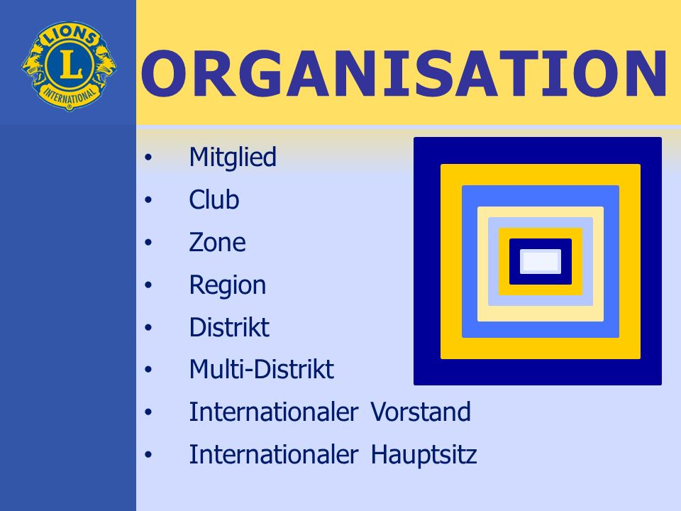 ORGANISATION Mitglied Club Zone Region Distrikt Multi-Distrikt Internationaler Vorstand Internationaler Hauptsitz