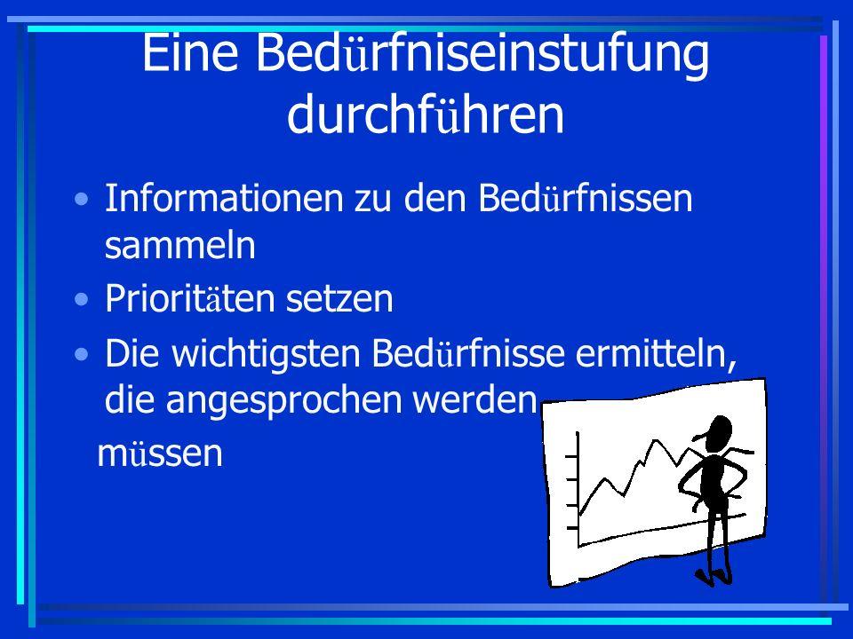 Eine Bed ü rfniseinstufung durchf ü hren Informationen zu den Bed ü rfnissen sammeln Priorit ä ten setzen Die wichtigsten Bed ü rfnisse ermitteln, die