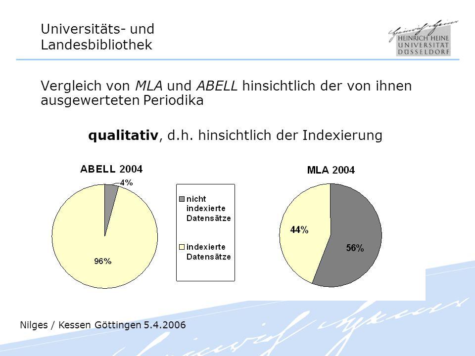 Universitäts- und Landesbibliothek Vergleich von MLA und ABELL hinsichtlich der von ihnen ausgewerteten Periodika qualitativ, d.h. hinsichtlich der In