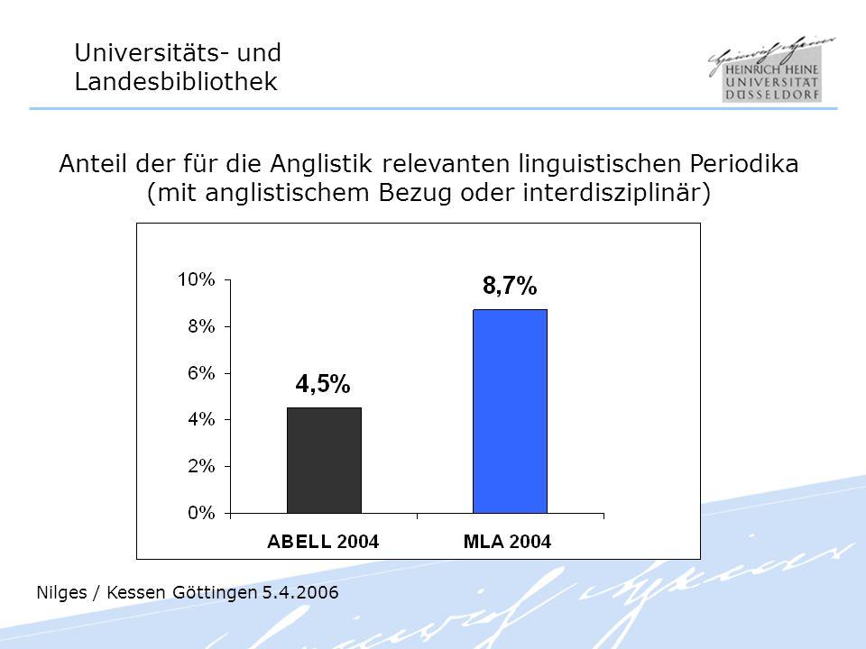Universitäts- und Landesbibliothek Nilges / Kessen Göttingen 5.4.2006 Anteil der für die Anglistik relevanten linguistischen Periodika (mit anglistisc