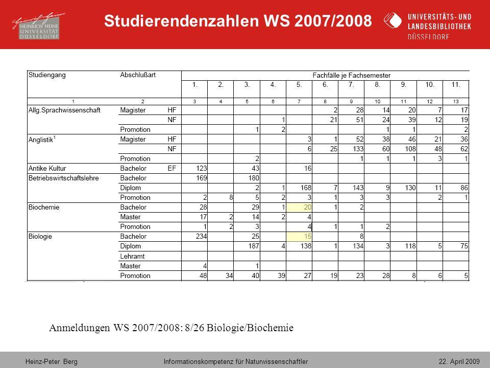 Heinz-Peter Berg Informationskompetenz für Naturwissenschaftler 22. April 2009 Anmeldungen WS 2007/2008: 8/26 Biologie/Biochemie Studierendenzahlen WS
