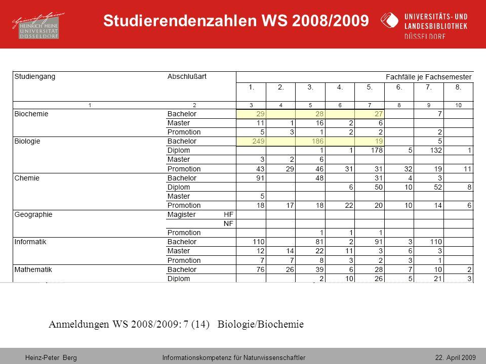 Heinz-Peter Berg Informationskompetenz für Naturwissenschaftler 22. April 2009 Anmeldungen WS 2008/2009: 7 (14) Biologie/Biochemie Studierendenzahlen