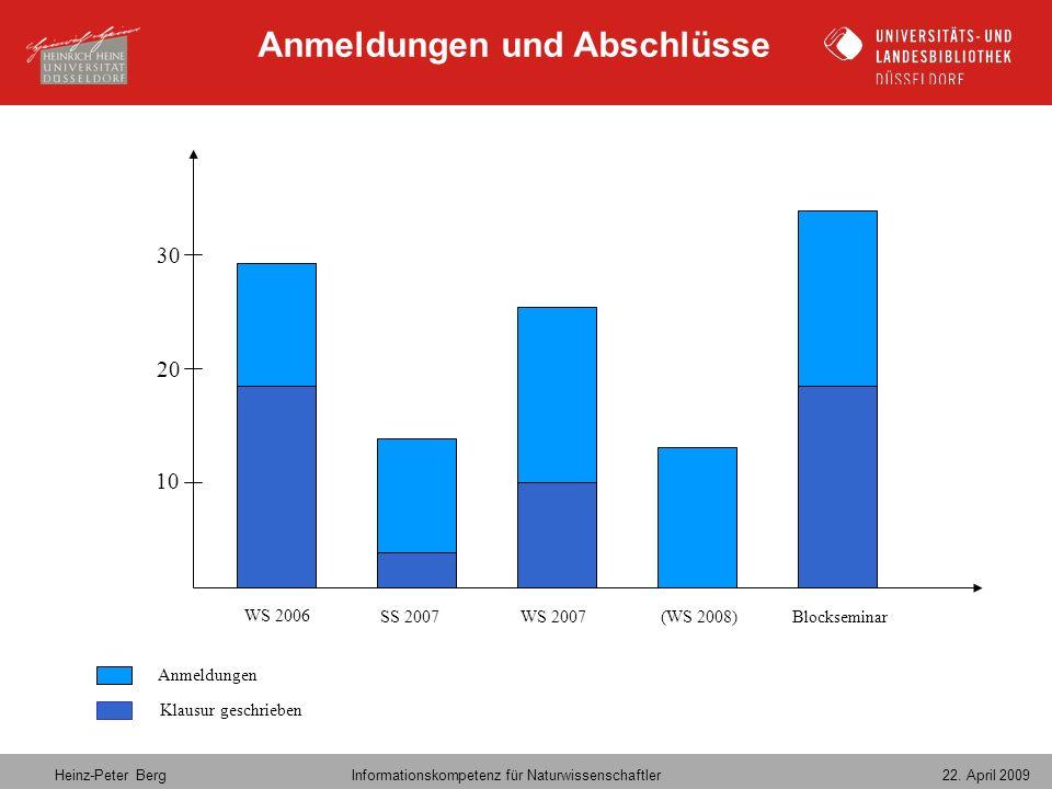 Heinz-Peter Berg Informationskompetenz für Naturwissenschaftler 22. April 2009 Anmeldungen und Abschlüsse 10 20 30 WS 2006 SS 2007WS 2007(WS 2008)Bloc