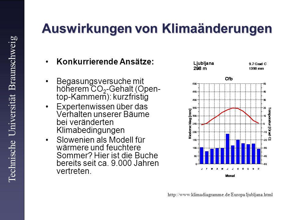 Auswirkungen von Klimaänderungen Konkurrierende Ansätze: Begasungsversuche mit höherem CO 2 -Gehalt (Open- top-Kammern): kurzfristig Expertenwissen üb