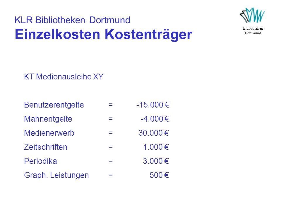 KLR Bibliotheken Dortmund Einzelkosten Kostenträger KT Medienausleihe XY Benutzerentgelte=-15.000 Mahnentgelte= -4.000 Medienerwerb= 30.000 Zeitschrif