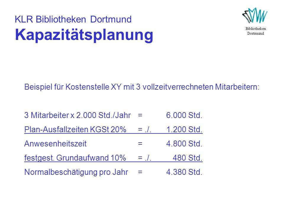KLR Bibliotheken Dortmund Kapazitätsplanung Beispiel für Kostenstelle XY mit 3 vollzeitverrechneten Mitarbeitern: 3 Mitarbeiter x 2.000 Std./Jahr=6.00