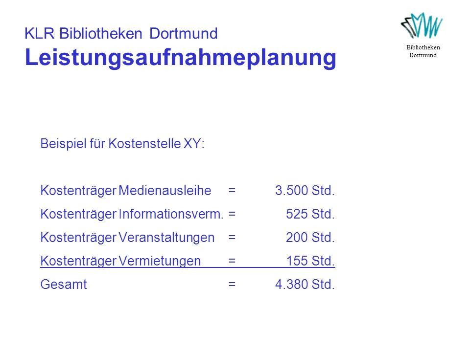 KLR Bibliotheken Dortmund Leistungsaufnahmeplanung Beispiel für Kostenstelle XY: Kostenträger Medienausleihe=3.500 Std. Kostenträger Informationsverm.