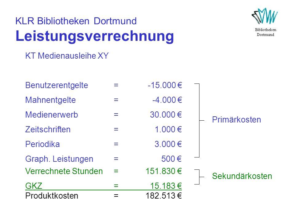 KLR Bibliotheken Dortmund Leistungsverrechnung KT Medienausleihe XY Benutzerentgelte= -15.000 Mahnentgelte= -4.000 Medienerwerb= 30.000 Zeitschriften=