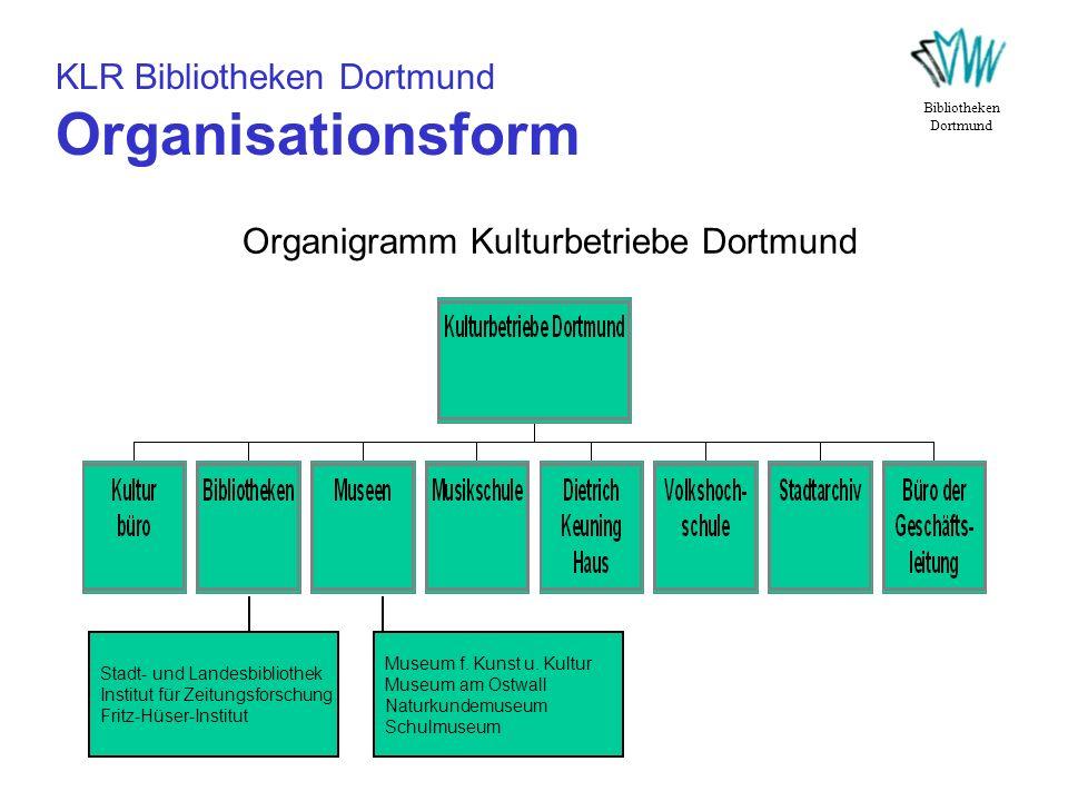 KLR Bibliotheken Dortmund Organisationsform Bibliotheken Dortmund Stadt- und Landesbibliothek Institut für Zeitungsforschung Fritz-Hüser-Institut Muse