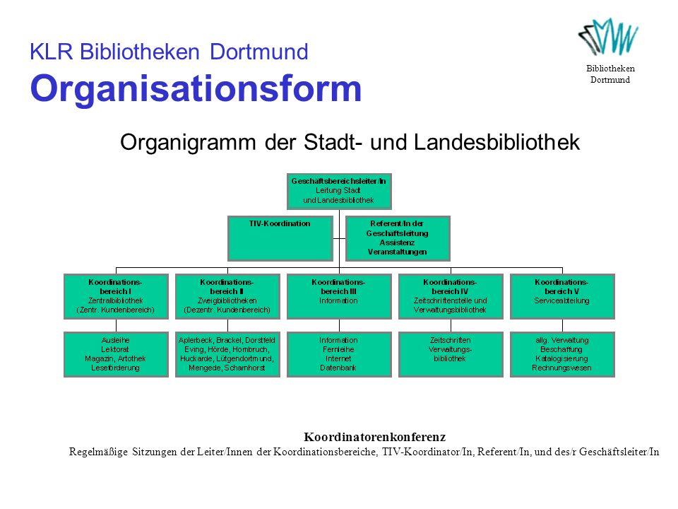 KLR Bibliotheken Dortmund Organisationsform Koordinatorenkonferenz Regelmäßige Sitzungen der Leiter/Innen der Koordinationsbereiche, TIV-Koordinator/I