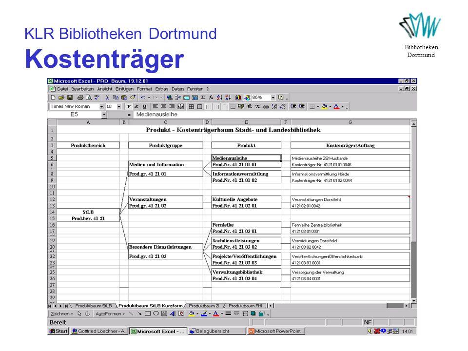 KLR Bibliotheken Dortmund Kostenträger Bibliotheken Dortmund