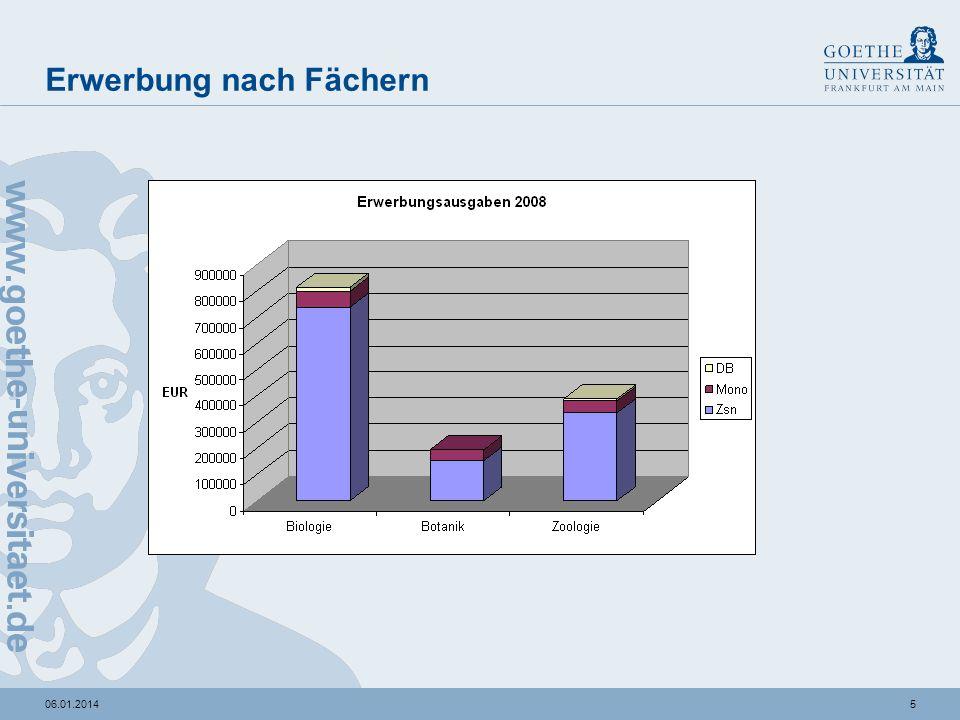 406.01.2014 Ausgaben für Erwerbung: Etwa 1,5 Mio EUR stehen derzeit jährlich zur Verfügung –DFG: 963.000 EUR –Universität: 470.000 EUR Ausgaben für Er