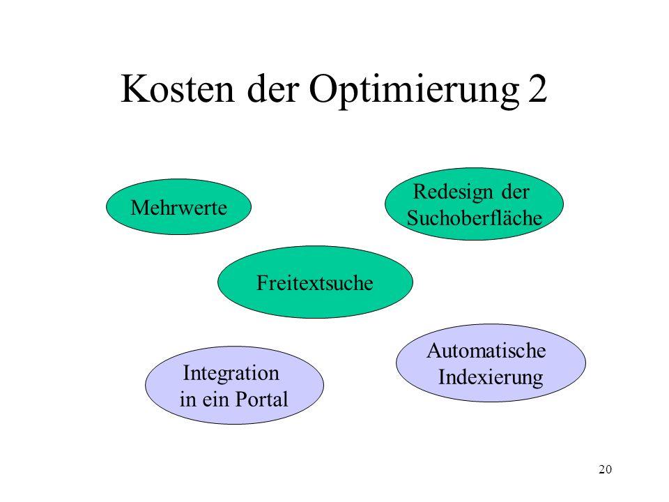 20 Kosten der Optimierung 2 Freitextsuche Redesign der Suchoberfläche Mehrwerte Integration in ein Portal Automatische Indexierung