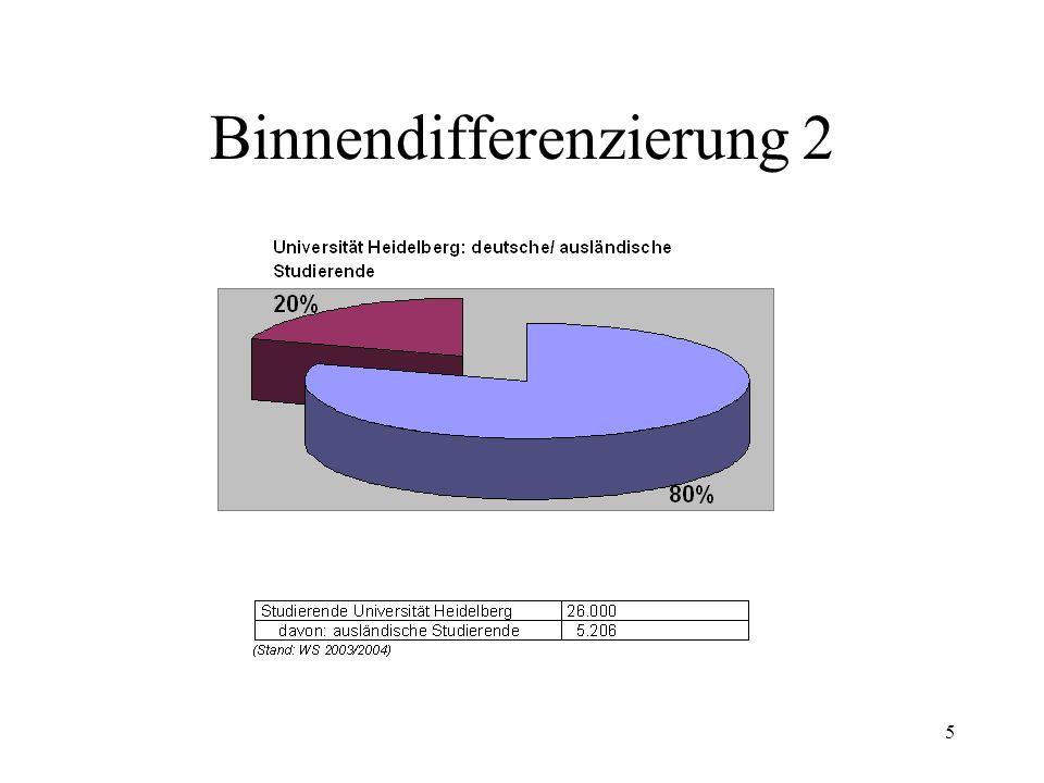 5 Binnendifferenzierung 2