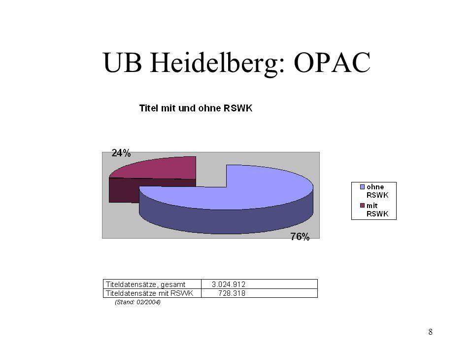 8 UB Heidelberg: OPAC