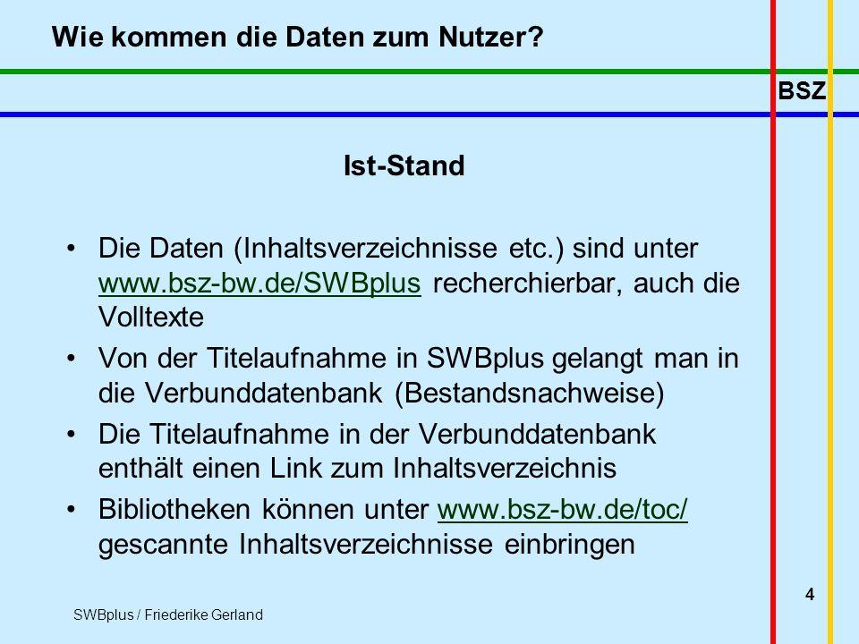 BSZ SWBplus / Friederike Gerland 4 Wie kommen die Daten zum Nutzer.