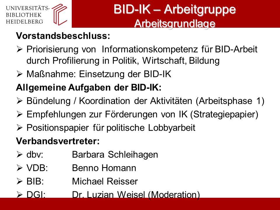 BID-IK – Arbeitgruppe Arbeitsgrundlage Vorstandsbeschluss: Priorisierung von Informationskompetenz für BID-Arbeit durch Profilierung in Politik, Wirts