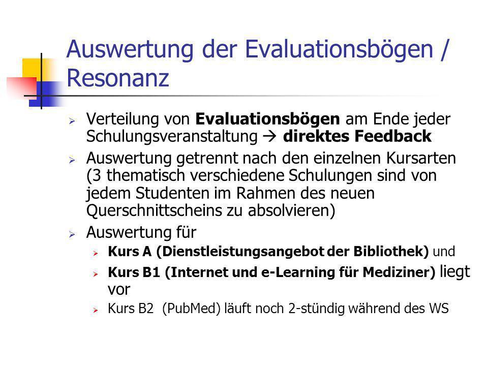 Auswertung der Evaluationsbögen / Resonanz Verteilung von Evaluationsbögen am Ende jeder Schulungsveranstaltung direktes Feedback Auswertung getrennt nach den einzelnen Kursarten (3 thematisch verschiedene Schulungen sind von jedem Studenten im Rahmen des neuen Querschnittscheins zu absolvieren) Auswertung für Kurs A (Dienstleistungsangebot der Bibliothek) und Kurs B1 (Internet und e-Learning für Mediziner) liegt vor Kurs B2 (PubMed) läuft noch 2-stündig während des WS