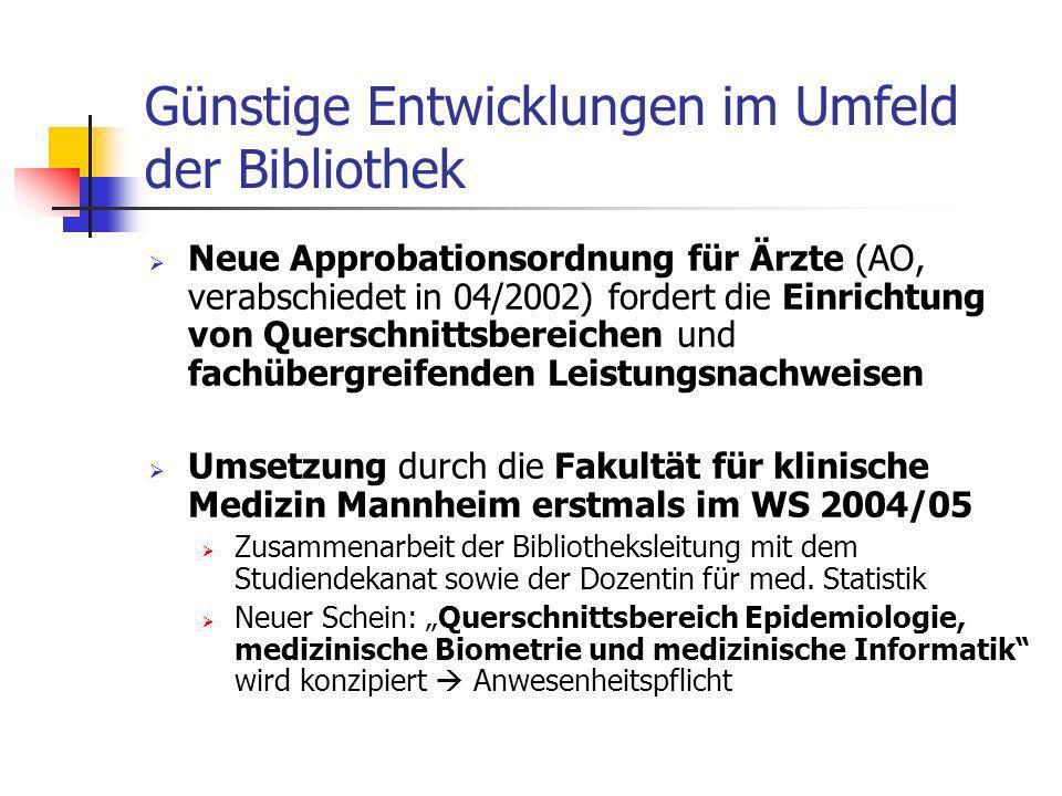 Günstige Entwicklungen im Umfeld der Bibliothek Neue Approbationsordnung für Ärzte (AO, verabschiedet in 04/2002) fordert die Einrichtung von Querschnittsbereichen und fachübergreifenden Leistungsnachweisen Umsetzung durch die Fakultät für klinische Medizin Mannheim erstmals im WS 2004/05 Zusammenarbeit der Bibliotheksleitung mit dem Studiendekanat sowie der Dozentin für med.