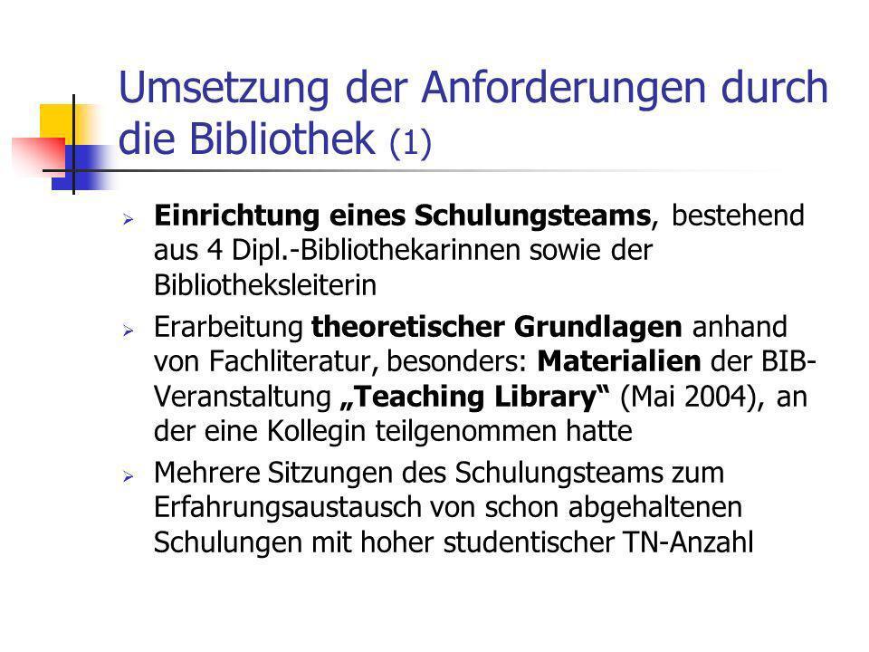 Umsetzung der Anforderungen durch die Bibliothek (1) Einrichtung eines Schulungsteams, bestehend aus 4 Dipl.-Bibliothekarinnen sowie der Bibliotheksleiterin Erarbeitung theoretischer Grundlagen anhand von Fachliteratur, besonders: Materialien der BIB- Veranstaltung Teaching Library (Mai 2004), an der eine Kollegin teilgenommen hatte Mehrere Sitzungen des Schulungsteams zum Erfahrungsaustausch von schon abgehaltenen Schulungen mit hoher studentischer TN-Anzahl