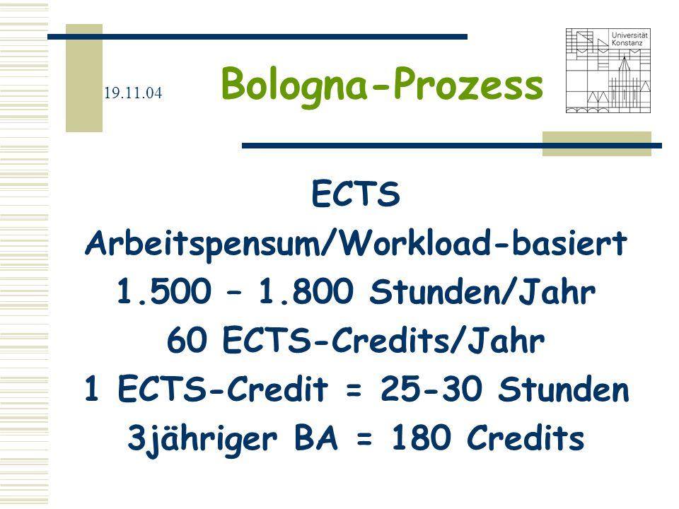 19.11.04 Bologna-Prozess ECTS Arbeitspensum/Workload-basiert 1.500 – 1.800 Stunden/Jahr 60 ECTS-Credits/Jahr 1 ECTS-Credit = 25-30 Stunden 3jähriger B