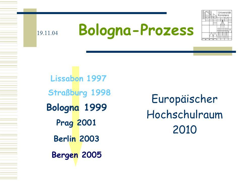 19.11.04 Bologna-Prozess Bachelor/Master-Studiengänge Modularisierung der Studieninhalte Leistungs-/Kreditpunkte-System Diploma-Supplement Qualitätssicherung (Akkreditierung und Evaluation) Förderung der Mobilität Strukturierte Doktorandenausbildung (3.