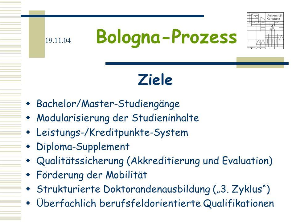 19.11.04 Bologna-Prozess Bachelor/Master-Studiengänge Modularisierung der Studieninhalte Leistungs-/Kreditpunkte-System Diploma-Supplement Qualitätssi